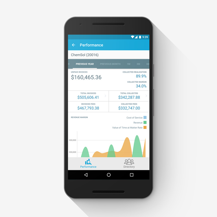 Enterprise Dashboard Mobile Application